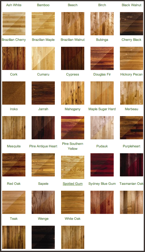 Types of hardwood floors roselawnlutheran for Types of hardwood floors